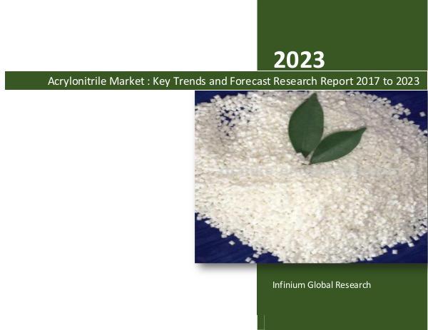 IGR Acrylonitrile Market