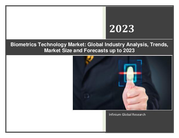 IGR Biometrics Technology Market