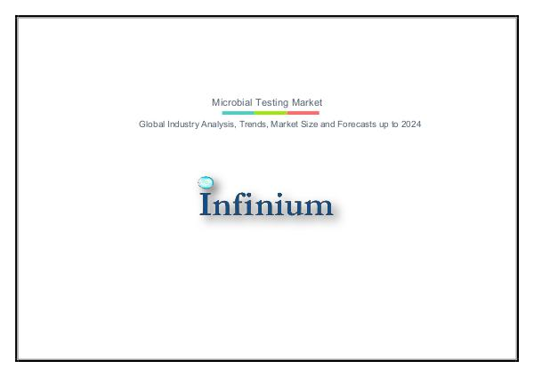 Infinium Global Research Microbial Testing Market