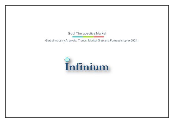 Gout Therapeutics Market