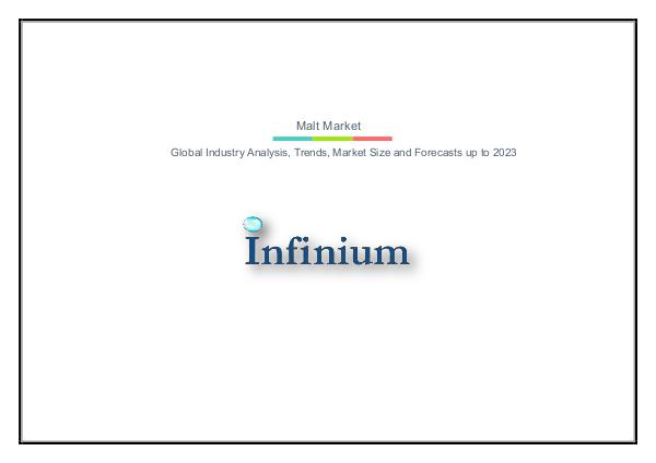 Infinium Global Research Malt Market