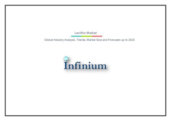 Infinium Global Research Lecithin Market