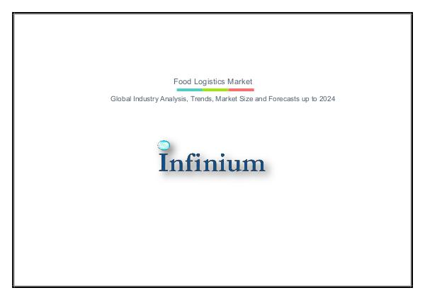 Food Logistics Market