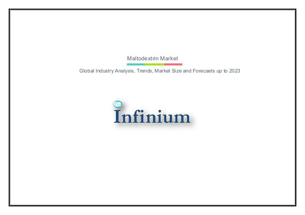 Maltodextrin Market