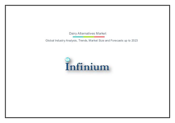 Infinium Global Research Dairy Alternatives Market