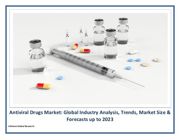 Infinium Global Research Antiviral Drugs Market