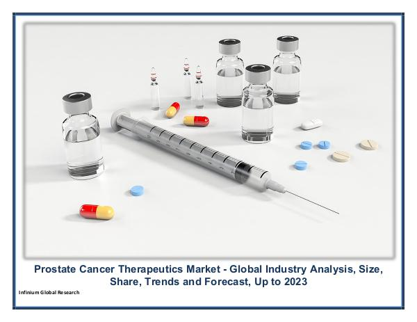 Infinium Global Research Prostate Cancer Therapeutics Market
