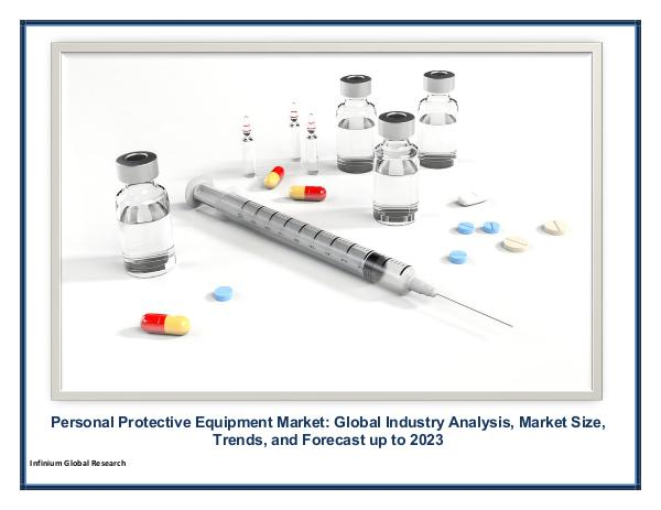 Infinium Global Research Personal Protective Equipment Market