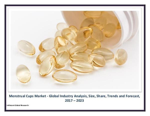 Infinium Global Research Menstrual Cups Market