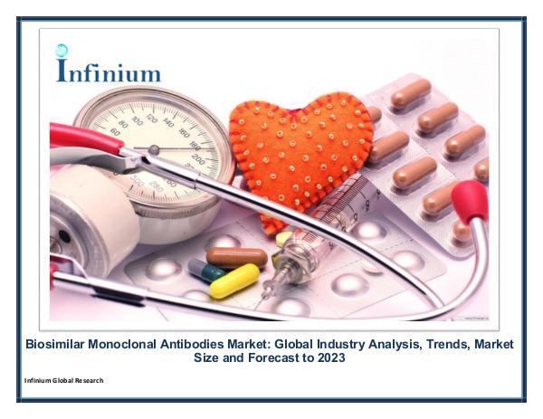 Infinium Global Research Biosimilar Monoclonal Antibodies Market