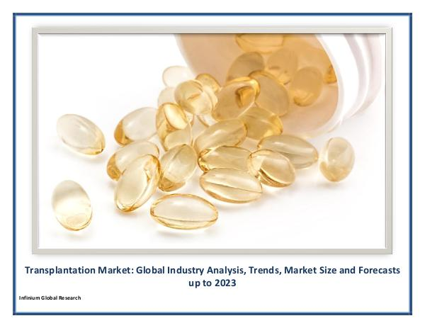 Infinium Global Research Transplantation Market