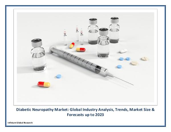 Infinium Global Research Diabetic Neuropathy Market