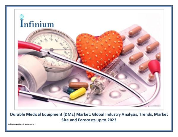 Infinium Global Research Durable Medical Equipment (DME) Market
