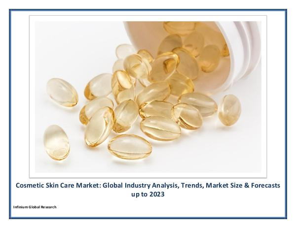 Infinium Global Research Cosmetic Skin Care Market