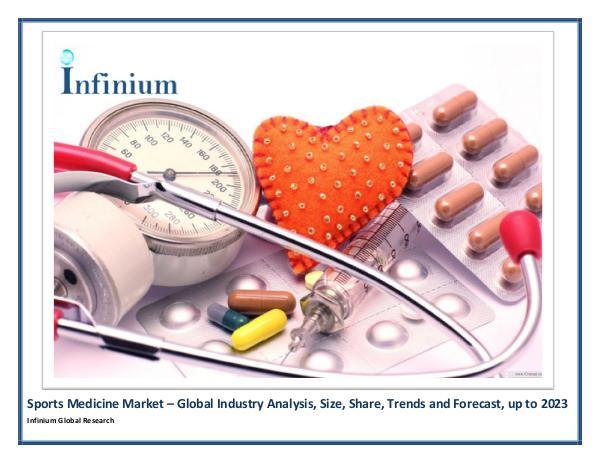 Infinium Global Research Sports Medicine Market