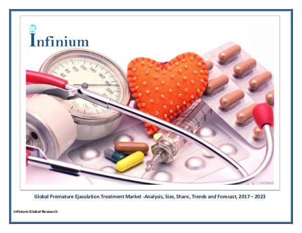 Premature Ejaculation Treatment Market