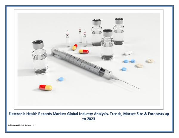 Infinium Global Research Electronic Health Records Market