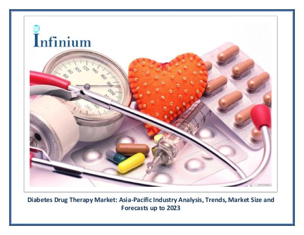 Infinium Global Research Diabetes Drug Therapy Market