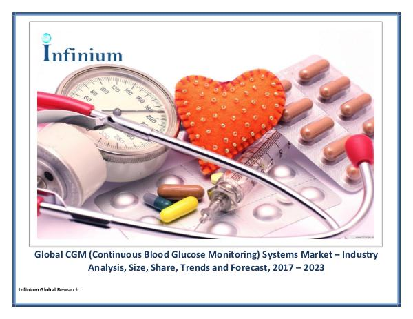 Infinium Global Research CGM (Continuous Blood Glucose Monitoring) Systems