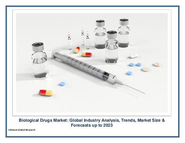 Infinium Global Research Biological Drugs Market