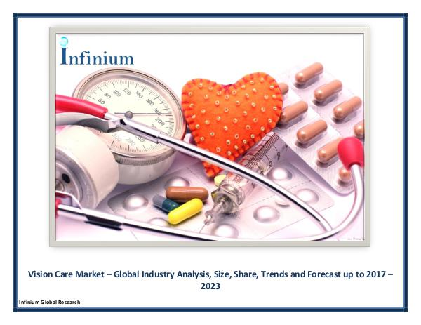 Infinium Global Research Vision Care Market