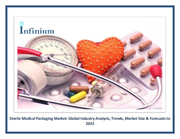 Infinium Global Research Sterile Medical Packaging Market