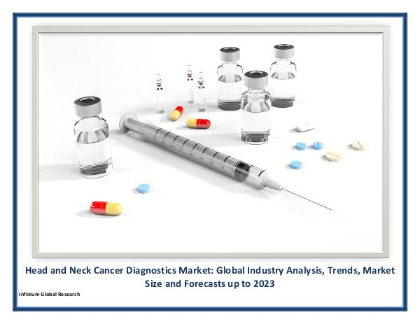 Infinium Global Research Head and Neck Cancer Diagnostics Market