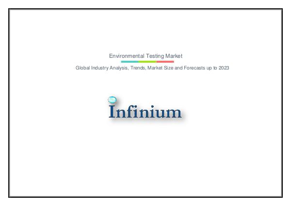 Infinium Global Research Environmental Testing Market