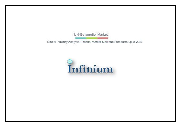 Infinium Global Research 1, 4-Butanediol Market
