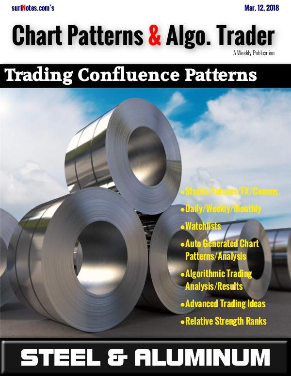 Chart Patterns & Algo. Trader March 12, 2018