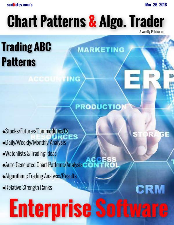 Chart Patterns & Algo. Trader March 26, 2018