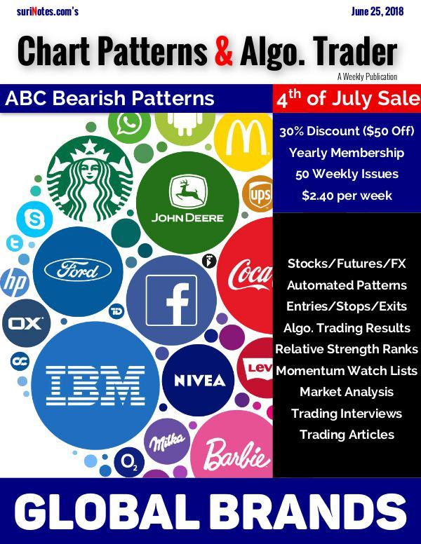 Chart Patterns & Algo. Trader June 25, 2018