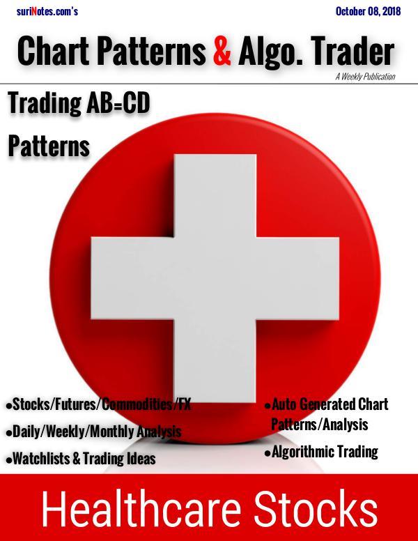 Chart Patterns & Algo. Trader October 08, 2018