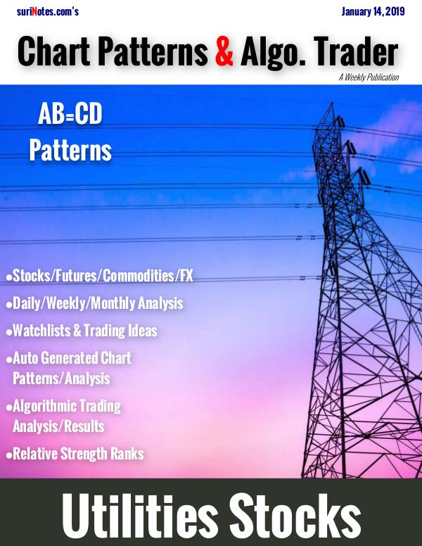 Chart Patterns & Algo. Trader January 14, 2019
