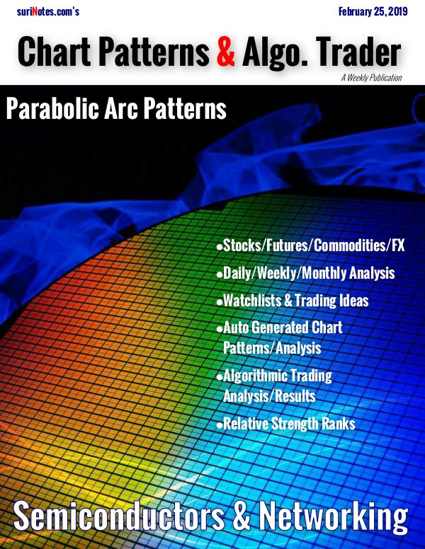 Chart Patterns & Algo. Trader February 25, 2019