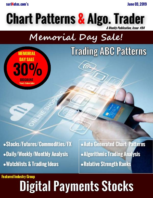 Chart Patterns & Algo. Trader June 03, 2019