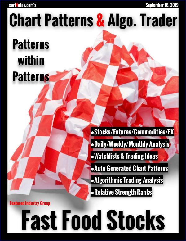 Chart Patterns & Algo. Trader September 16, 2019