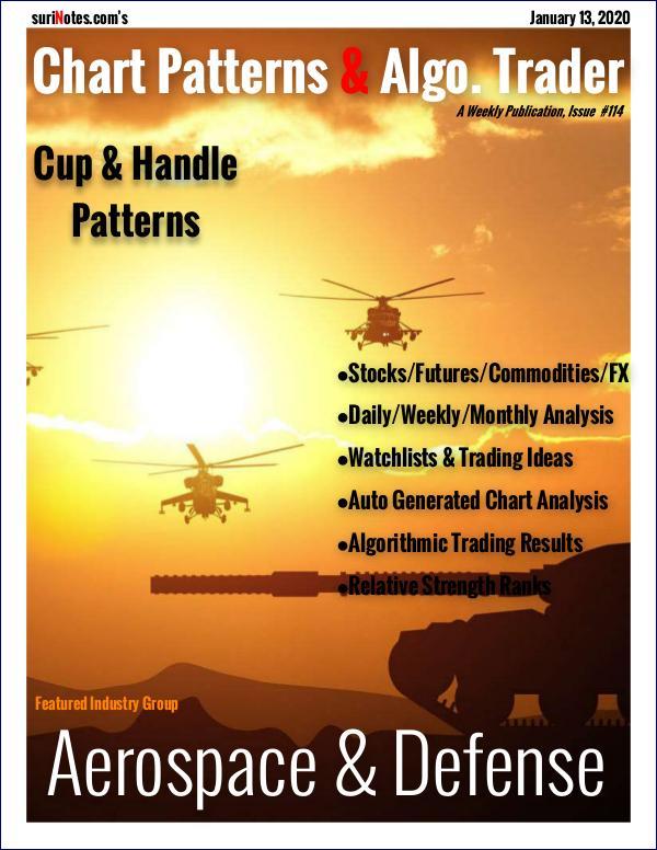 Chart Patterns & Algo. Trader January 13, 2020