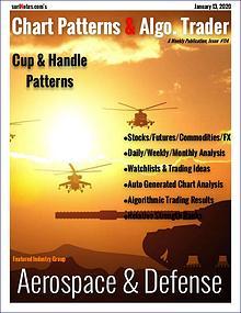 Chart Patterns & Algo. Trader