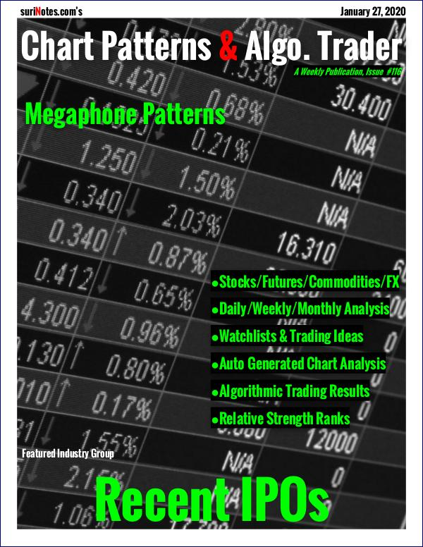 Chart Patterns & Algo. Trader January 27, 2020