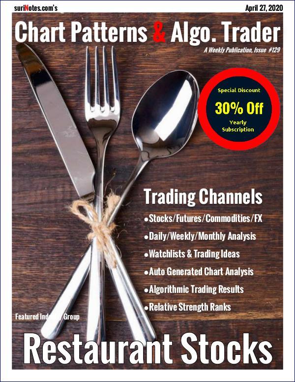 Chart Patterns & Algo. Trader April 27, 2020