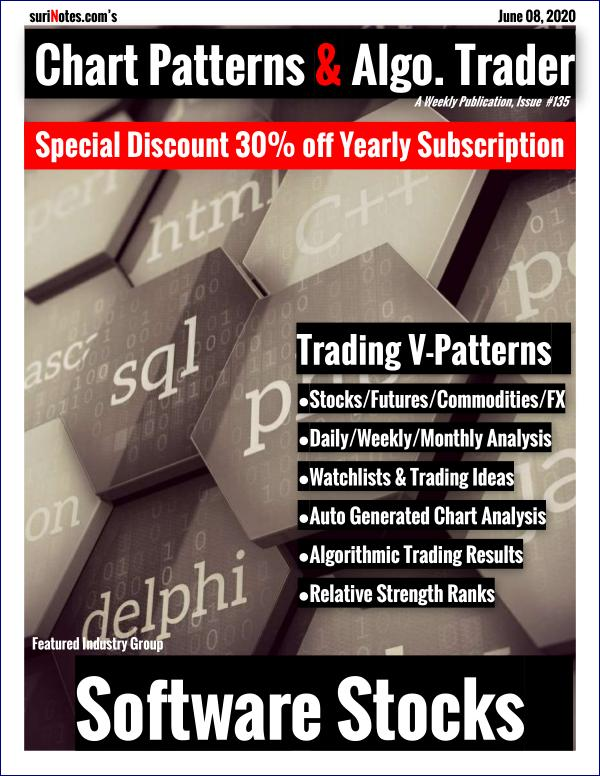 Chart Patterns & Algo. Trader June 08, 2020