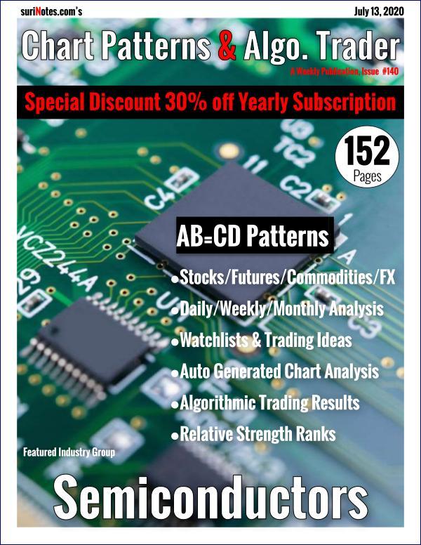Chart Patterns & Algo. Trader July 13, 2020