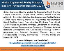 Global Augmented Reality Market, 2017