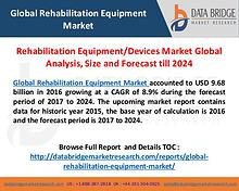 Global Rehabilitation Equipment Market 2018 Outlook