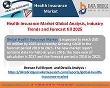 Health Insurance Market Analysis & Forecast to 2025