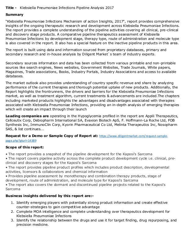 Market Research Klebsiella Pneumoniae Infections