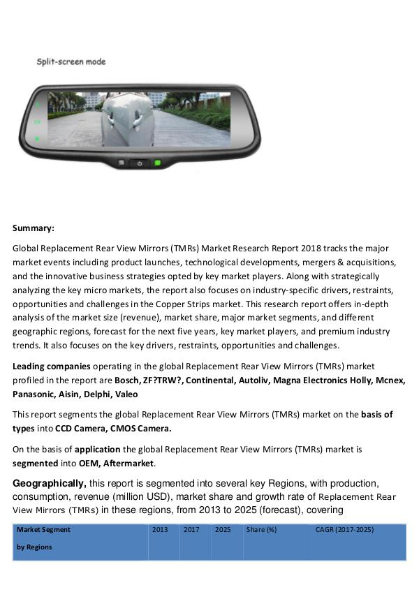 Global Replacement Rear View Mirrors Market Resear