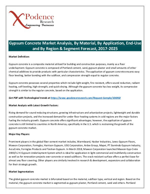 Current Business Affairs Global Gypsum Concrete Market 2018