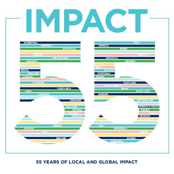IMPACT: Annual Report 2016-17